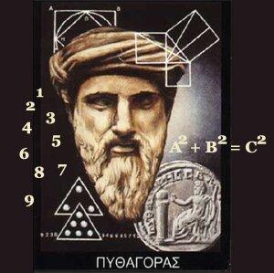 Нумерология. Квадрат Пифагора